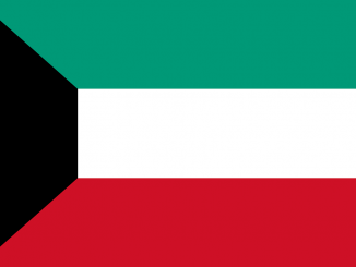 Кувейт прогнози